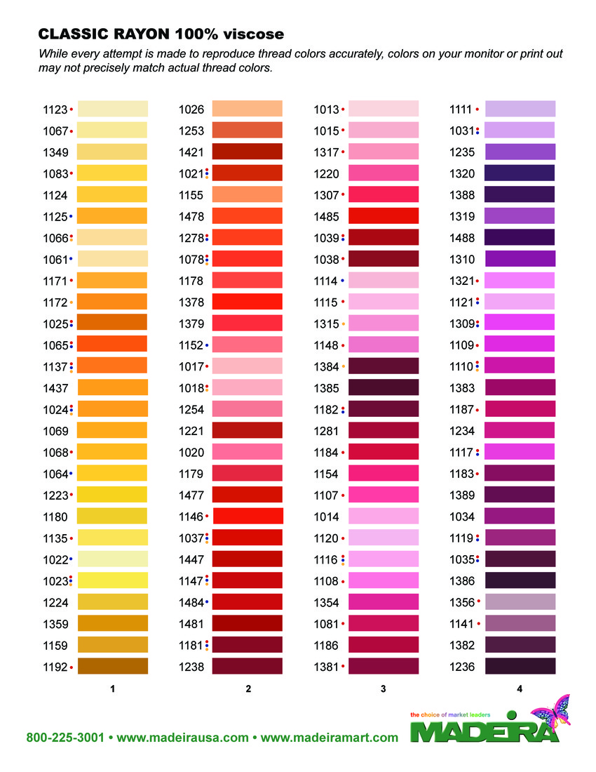 Madeira Classic Kleurenkaart 2015 - pagina 1
